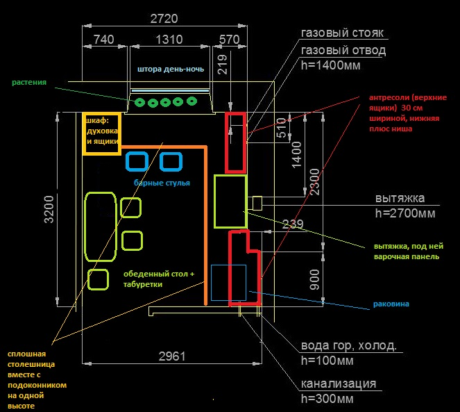 кухня план2