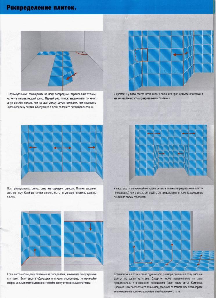 правила раскладки плитки