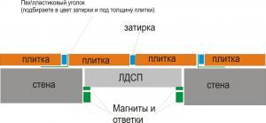 post-27796-1233864060_thumb.jpg