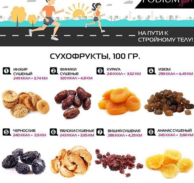 Сухофрукты яблоки калорийность