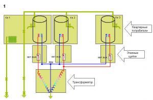 ...унаследованная от Советская власти, электроустановка типа TN-C до 1000В с глухозаземленной нейтралью в типичном...