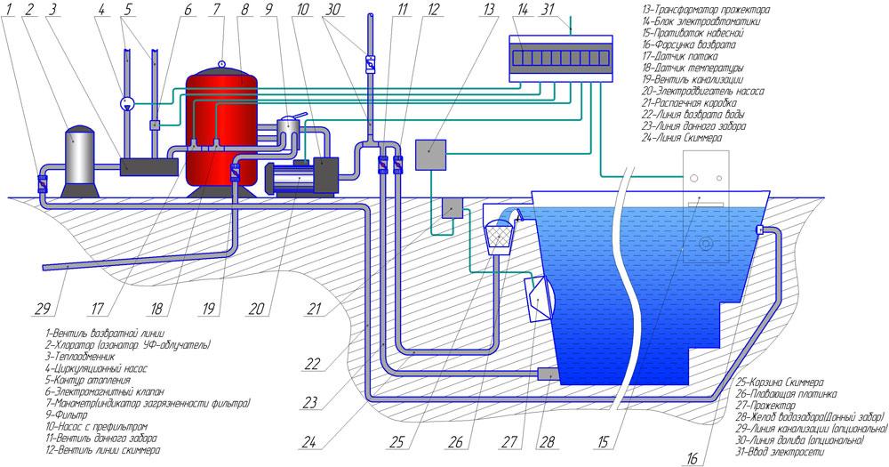 Обвязка теплообменников бассейна схема теплообменник на ямз 238 цена