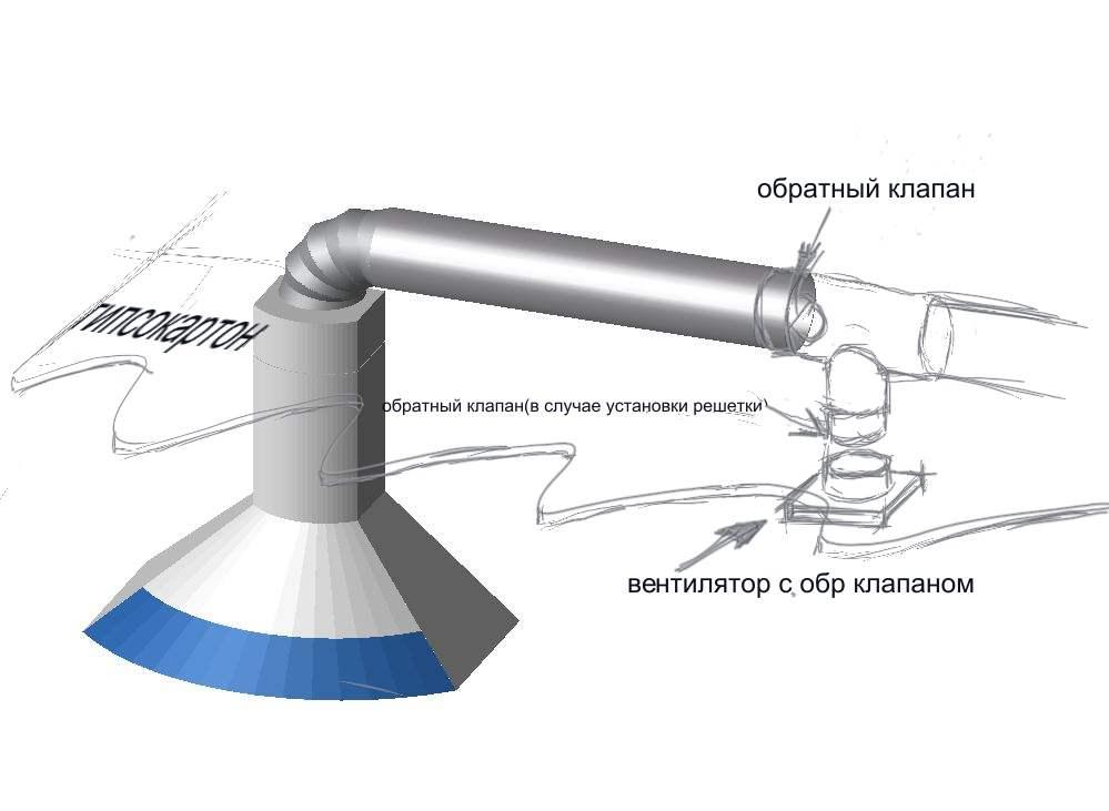 Как сделать обратный клапан на вентиляцию