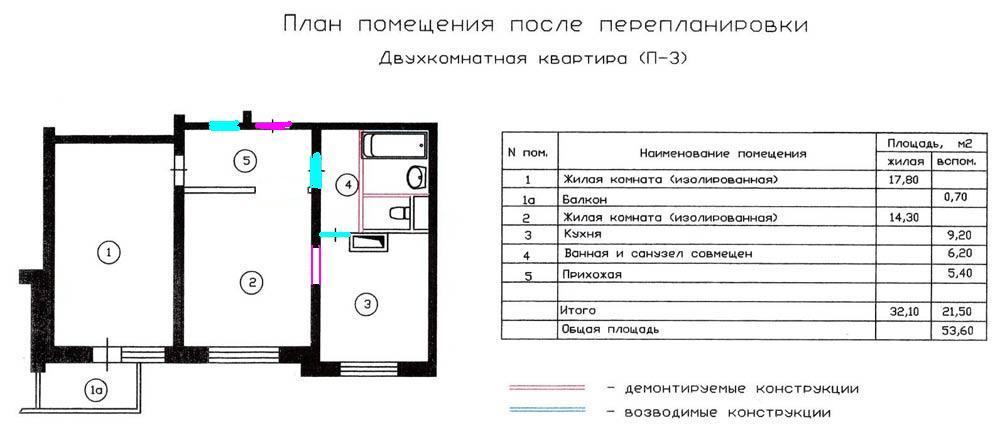 Лоджия и комната в панельном доме 9тиэтажке.