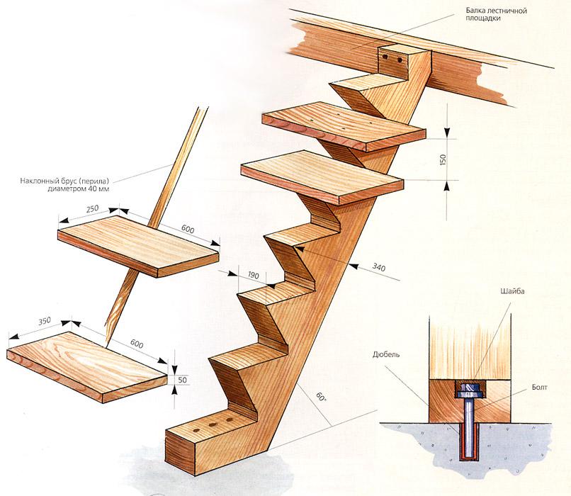 лестница какого типа на антресольный этаж