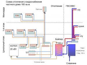 Как сделать схему отопления в доме своими