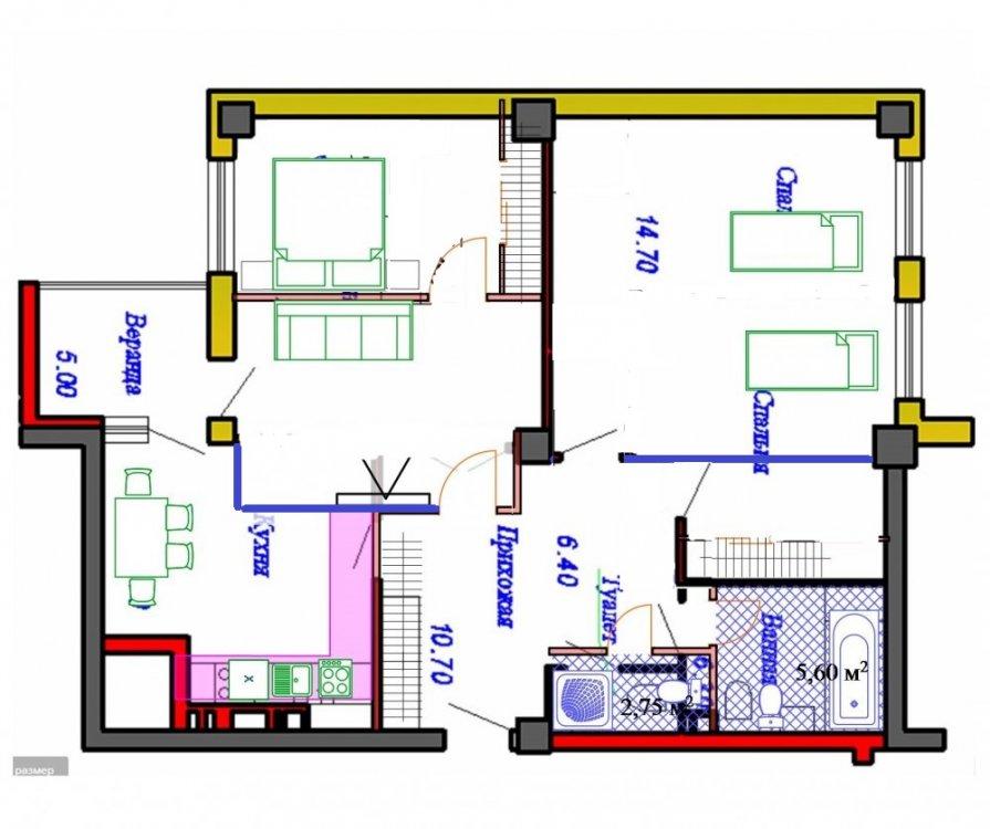 Помогите советами с 3-ой квартирой