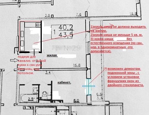 Перенос кухни в гостиную-2
