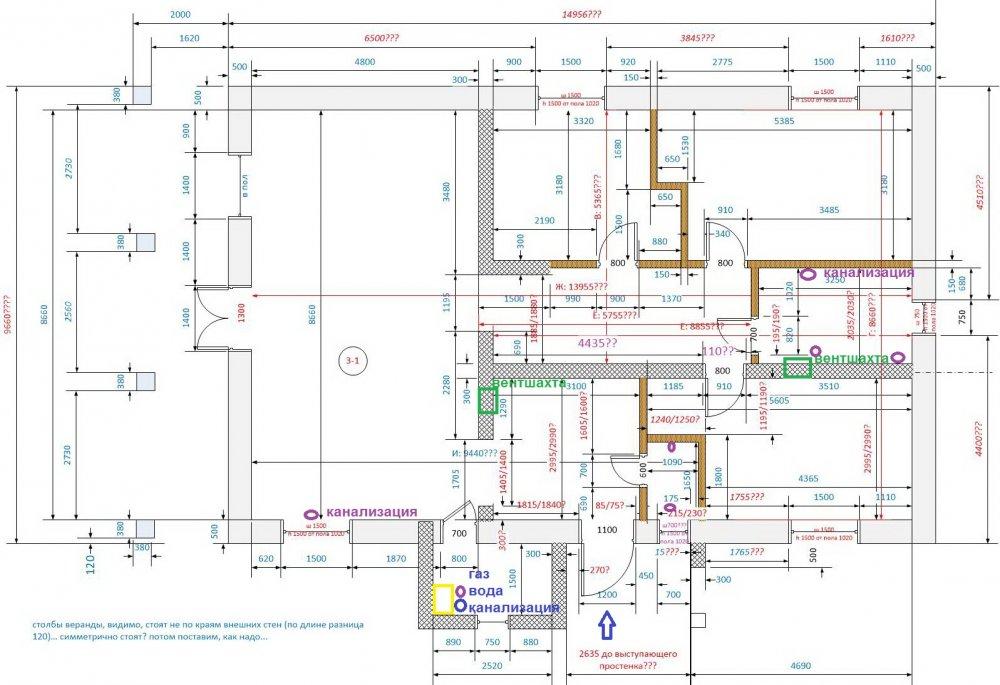 Завтра строить - плана нет! Никак не вырисовывается кухня-гостиная в американском стиле