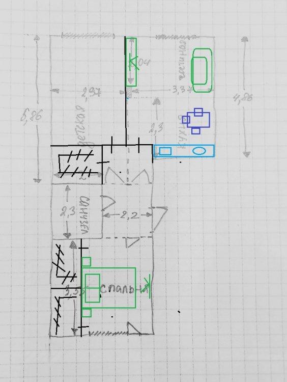 Идеи планировки