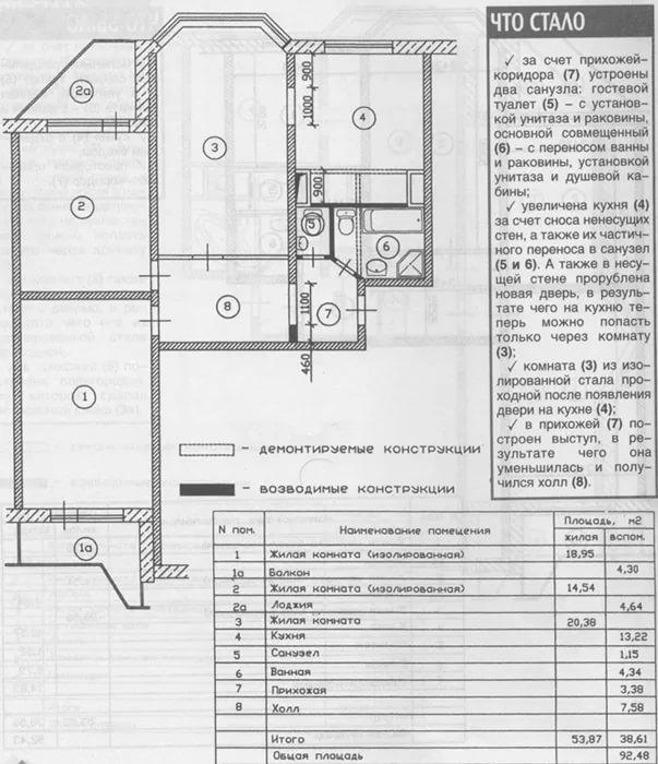 Деревня в городе: переделка вторички - страница 214 - дизайн.
