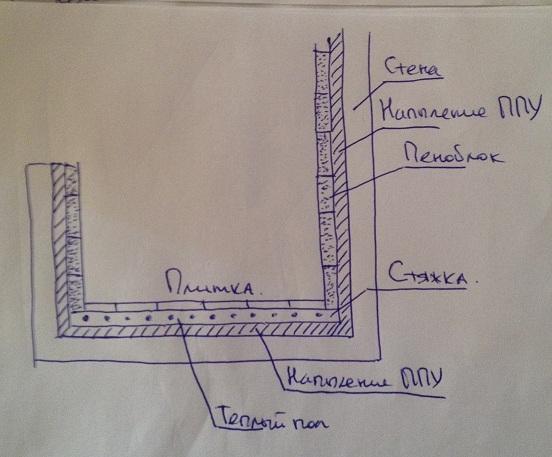 утепление балкона. опирание стенки из пеноблока на плавающую стяжку.-2