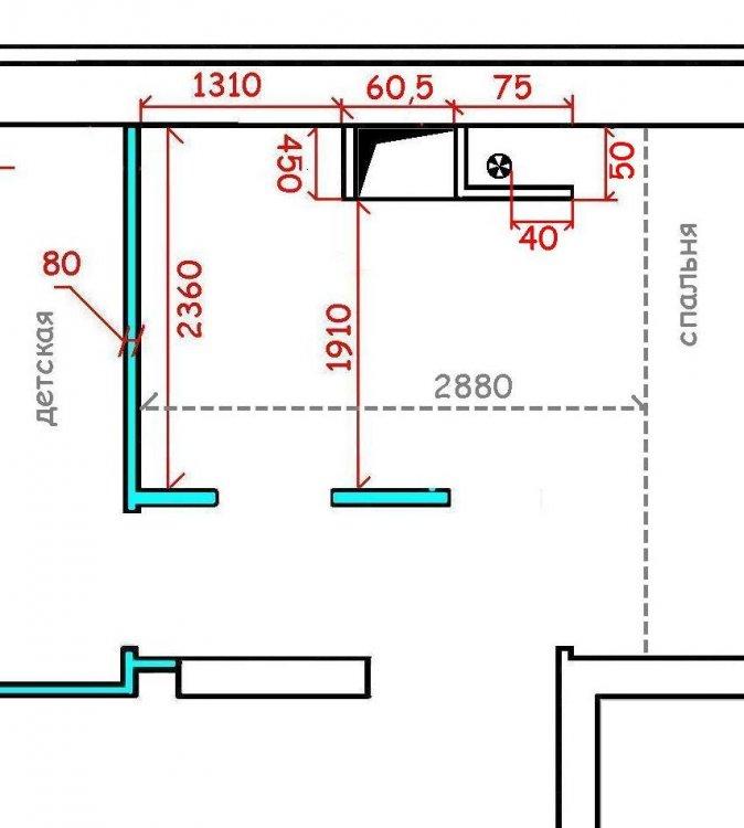 помогите распланировать раздельный сан узел-3