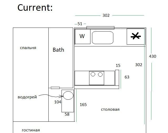 Помогите с планировкой и дизайном кухни в частном доме