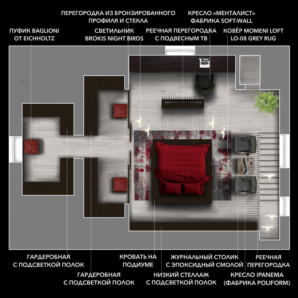 Реконструкция и дизайн 3-его этажа коттеджа